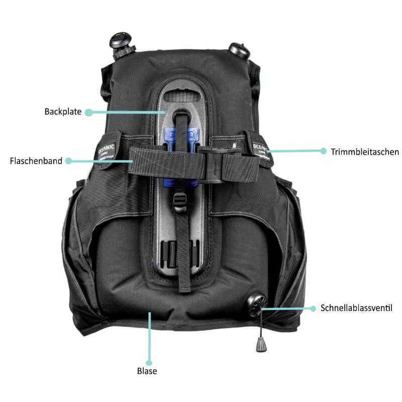 Bestandteile Tarierjacket Rückseite